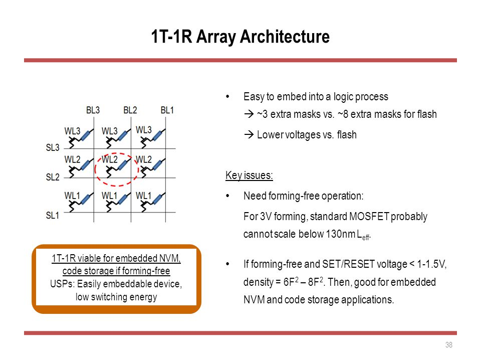 1T-1R Array Architecture Easy to embed into a logic process  ~3 extra masks vs. ~8 extra masks for flash  Lower voltages vs. flash Key issues: Need