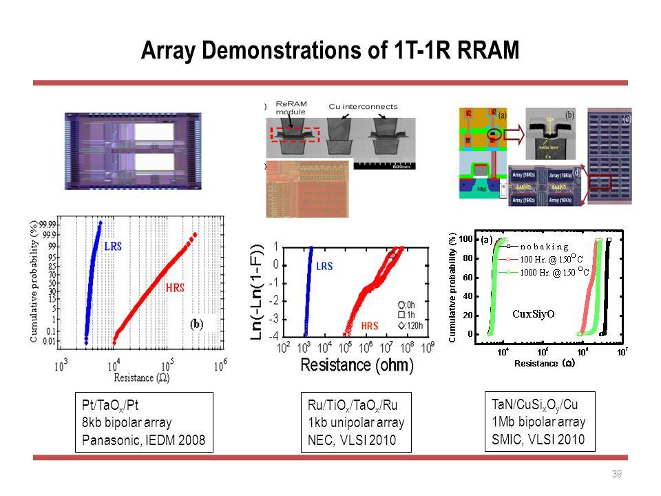 Array Demonstrations of 1T-1R RRAM 39 Pt/TaO x /Pt 8kb bipolar array Panasonic, IEDM 2008 Ru/TiO x /TaO x /Ru 1kb unipolar array NEC, VLSI 2010 TaN/Cu