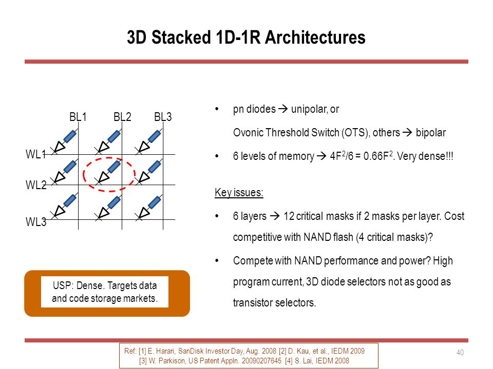 3D Stacked 1D-1R Architectures pn diodes  unipolar, or Ovonic Threshold Switch (OTS), others  bipolar 6 levels of memory  4F 2 /6 = 0.66F 2.
