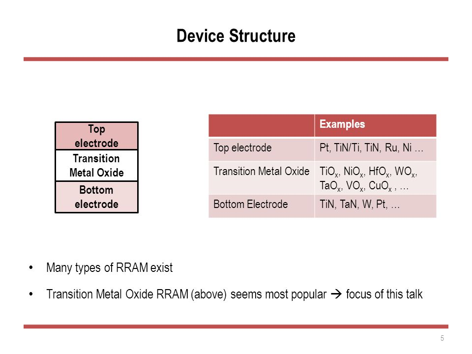 Device Structure Many types of RRAM exist Transition Metal Oxide RRAM (above) seems most popular  focus of this talk 5 Top electrode Bottom electrode Transition Metal Oxide Examples Top electrodePt, TiN/Ti, TiN, Ru, Ni … Transition Metal OxideTiO x, NiO x, HfO x, WO x, TaO x, VO x, CuO x, … Bottom ElectrodeTiN, TaN, W, Pt, …
