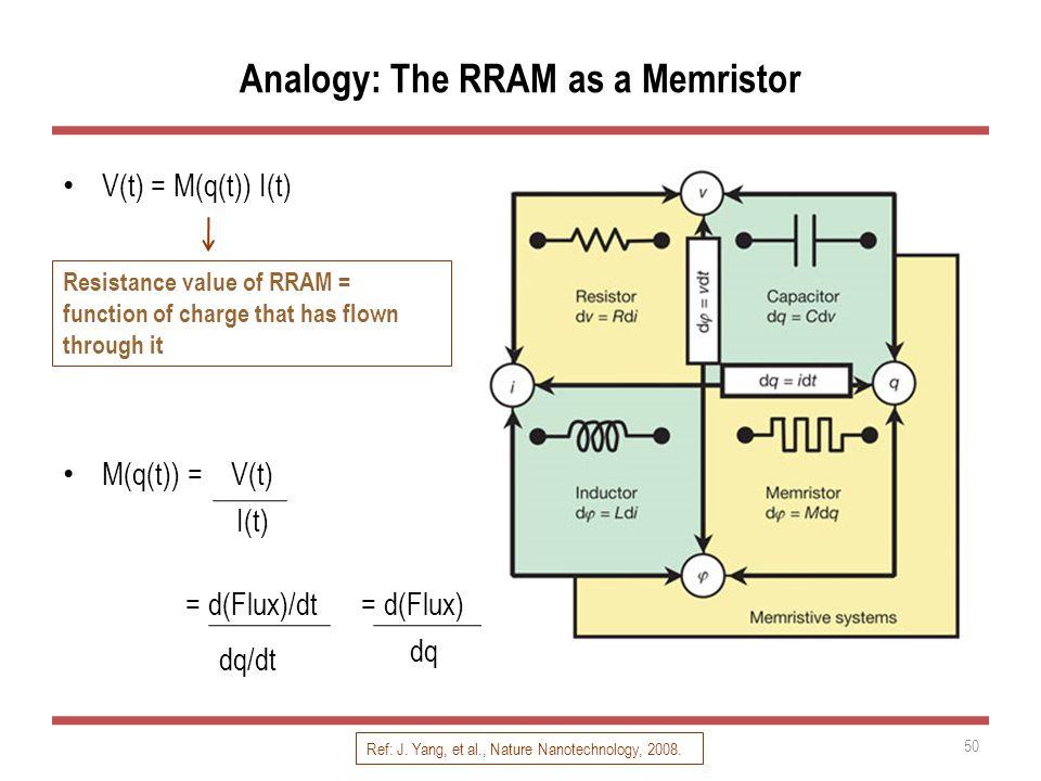 Analogy: The RRAM as a Memristor V(t) = M(q(t)) I(t) M(q(t)) = V(t) = d(Flux)/dt = d(Flux) 50 Resistance value of RRAM = function of charge that has f