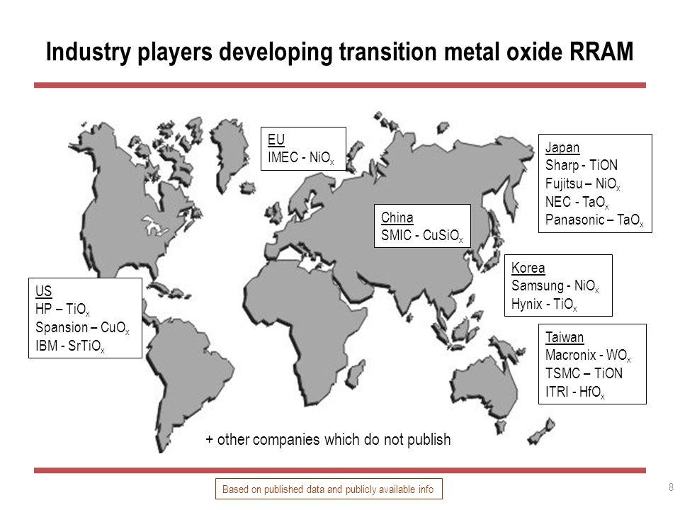 Industry players developing transition metal oxide RRAM 8 Japan Sharp - TiON Fujitsu – NiO x NEC - TaO x Panasonic – TaO x Korea Samsung - NiO x Hynix