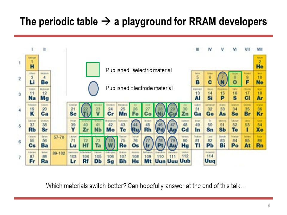 The periodic table  a playground for RRAM developers 9 Which materials switch better.