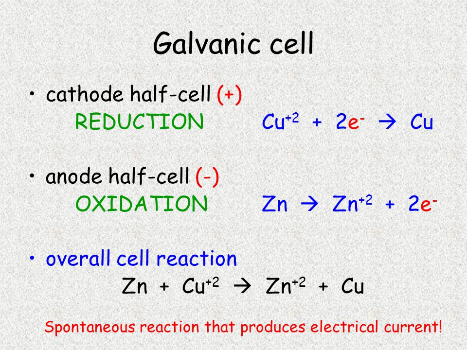 Galvanic cell cathode half-cell (+) REDUCTIONCu +2 + 2e -  Cu anode half-cell (-) OXIDATIONZn  Zn +2 + 2e - overall cell reaction Zn + Cu +2  Zn +2 + Cu Spontaneous reaction that produces electrical current!