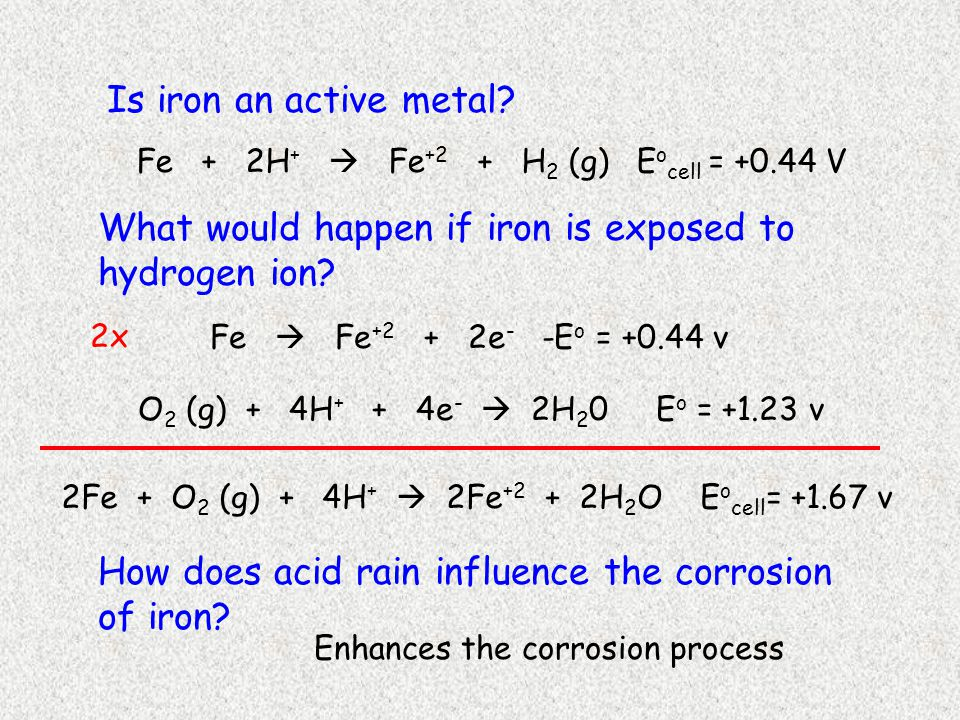 Is iron an active metal. What would happen if iron is exposed to hydrogen ion.