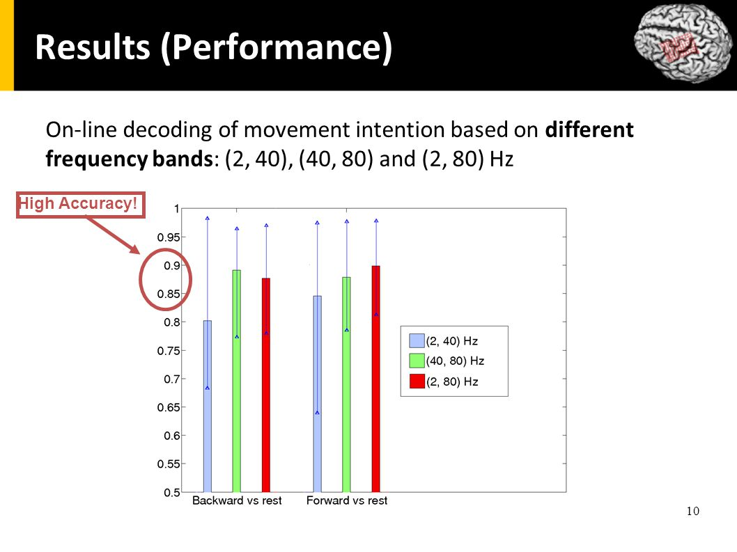 10 Results (Performance) On-line decoding of movement intention based on different frequency bands: (2, 40), (40, 80) and (2, 80) Hz High Accuracy!