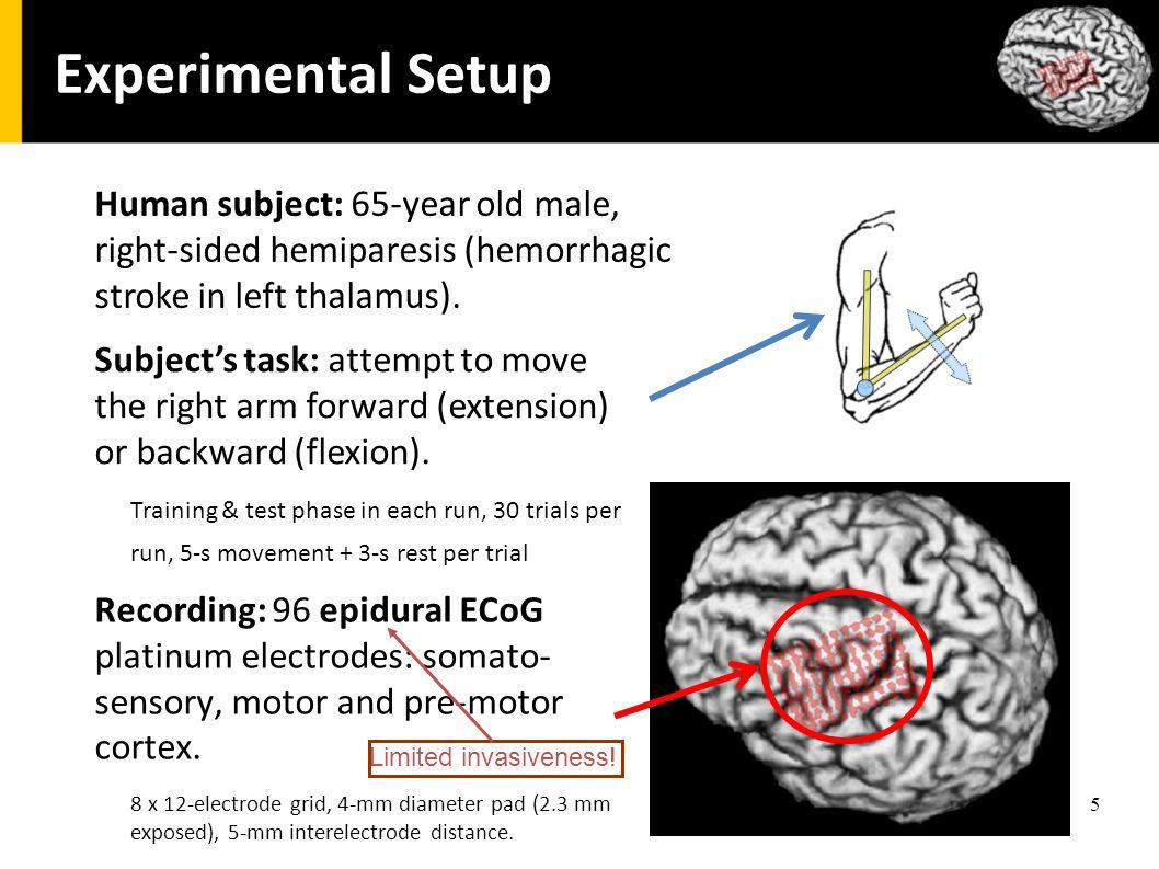 5 Experimental Setup Recording: 96 epidural ECoG platinum electrodes: somato- sensory, motor and pre-motor cortex.