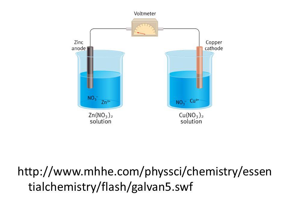 http://www.mhhe.com/physsci/chemistry/essen tialchemistry/flash/galvan5.swf