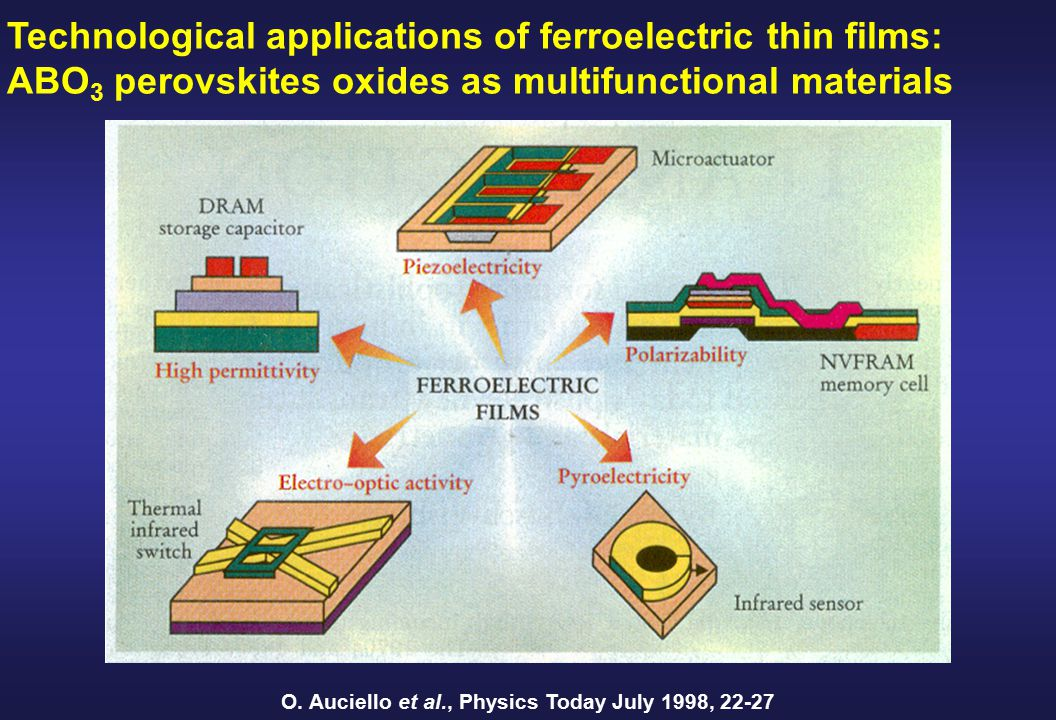 O. Auciello et al., Physics Today July 1998, 22-27 Technological applications of ferroelectric thin films: ABO 3 perovskites oxides as multifunctional