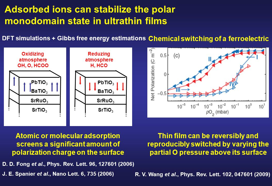 Adsorbed ions can stabilize the polar monodomain state in ultrathin films D.
