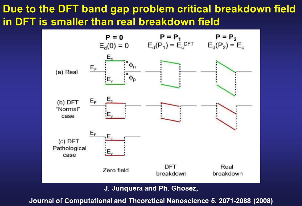 Due to the DFT band gap problem critical breakdown field in DFT is smaller than real breakdown field J.