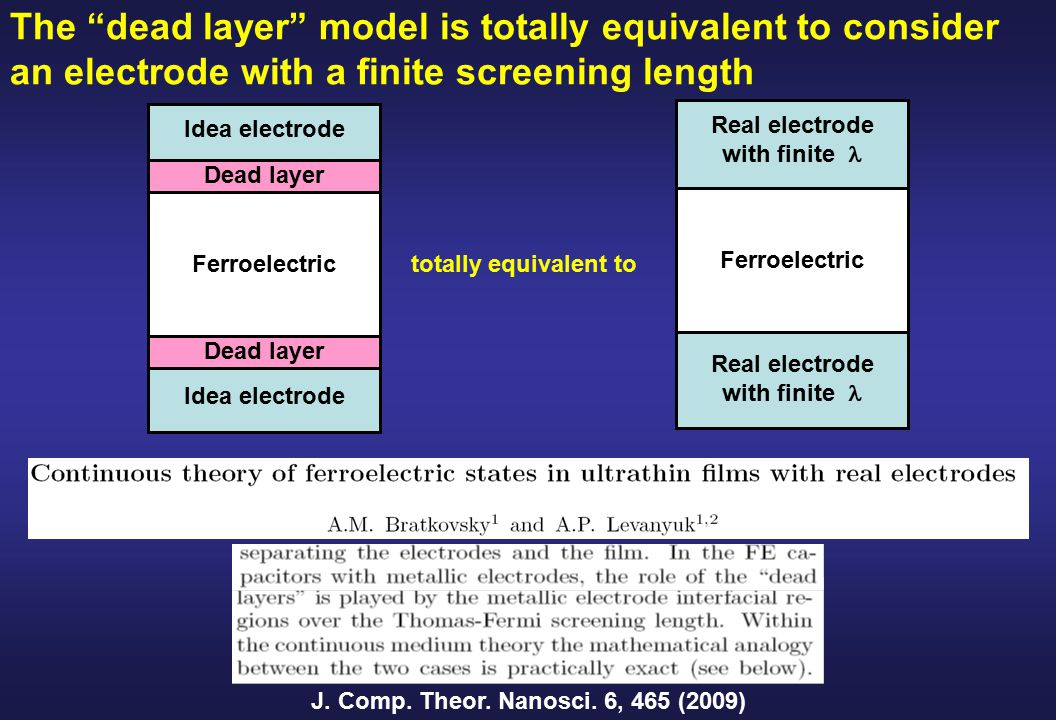 The dead layer model is totally equivalent to consider an electrode with a finite screening length J.