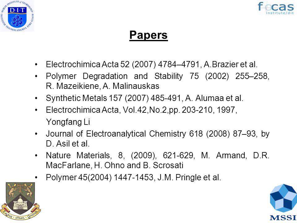 Papers Electrochimica Acta 52 (2007) 4784–4791, A.Brazier et al.