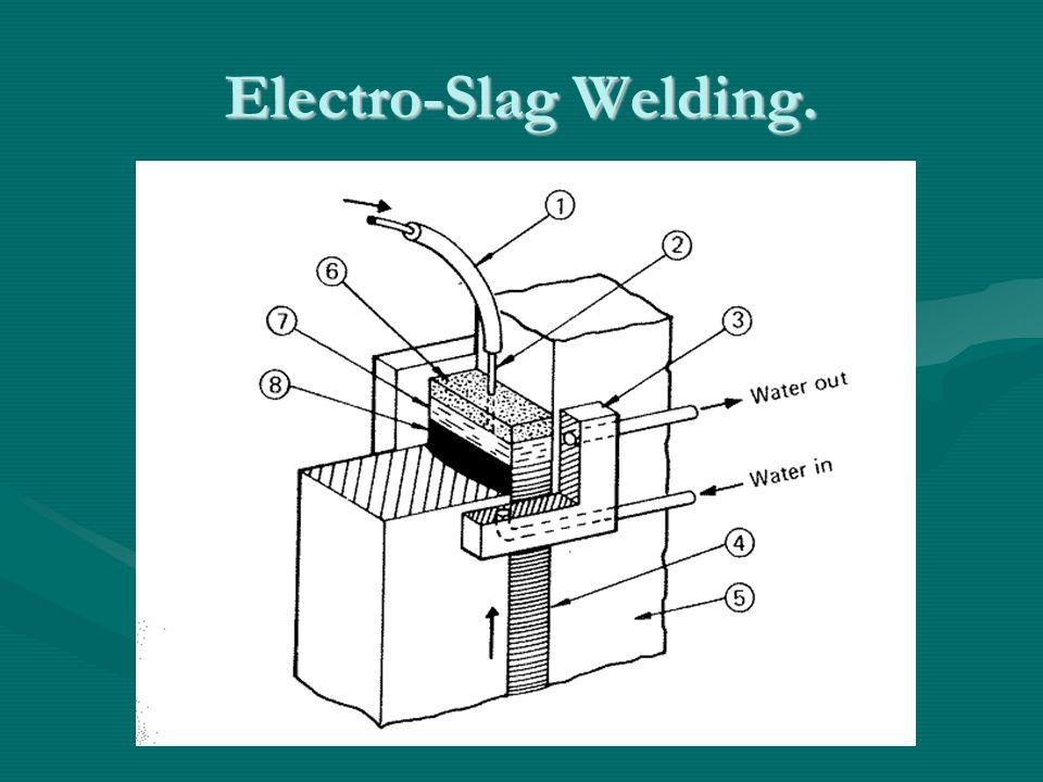Electro-Slag Welding.