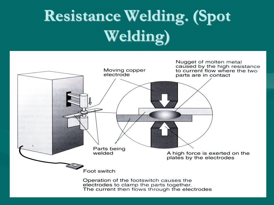 Resistance Welding. (Spot Welding) 
