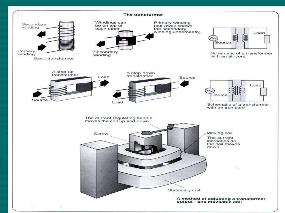 Transformer-rectifier circuit