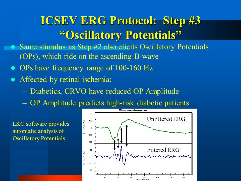 Filtered ERG Unfiltered ERG ICSEV ERG Protocol: Step #3 Oscillatory Potentials Same stimulus as Step #2 also elicits Oscillatory Potentials (OPs), which ride on the ascending B-wave OPs have frequency range of 100-160 Hz Affected by retinal ischemia: –Diabetics, CRVO have reduced OP Amplitude –OP Amplitude predicts high-risk diabetic patients LKC software provides automatic analysis of Oscillatory Potentials