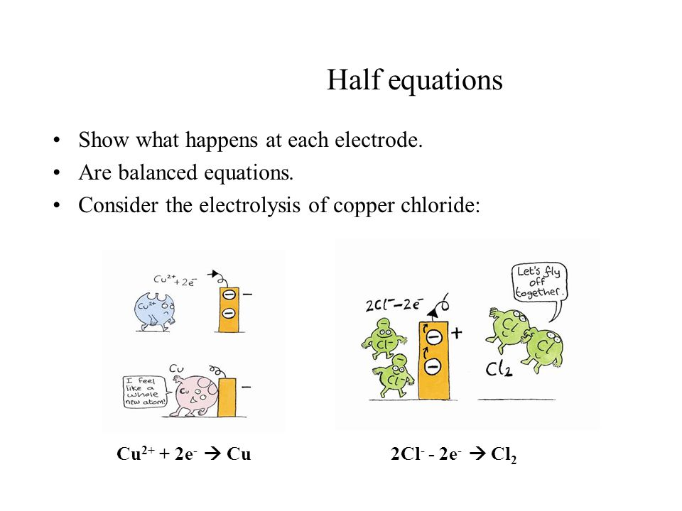 Half equations Show what happens at each electrode.