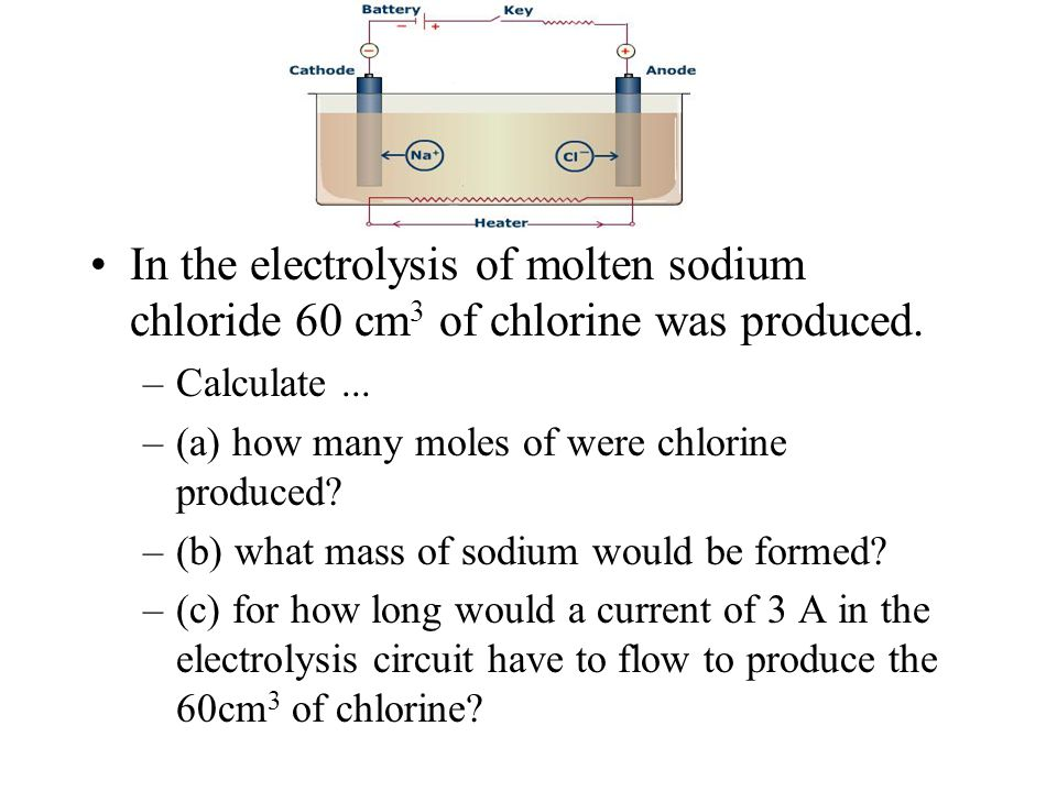 In the electrolysis of molten sodium chloride 60 cm 3 of chlorine was produced.