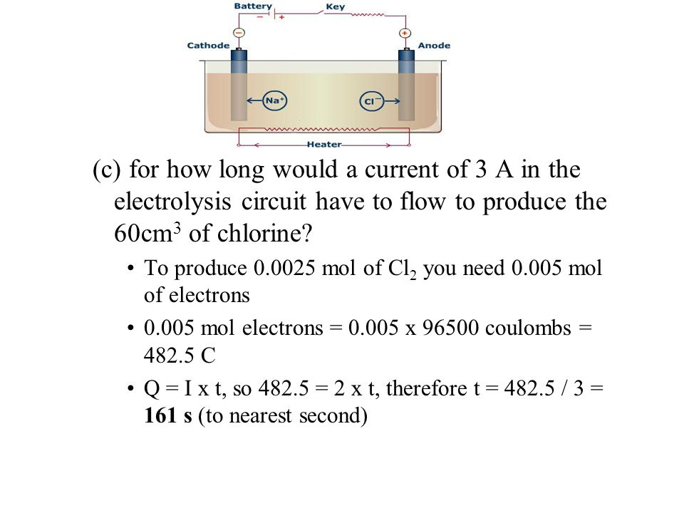 (c) for how long would a current of 3 A in the electrolysis circuit have to flow to produce the 60cm 3 of chlorine.