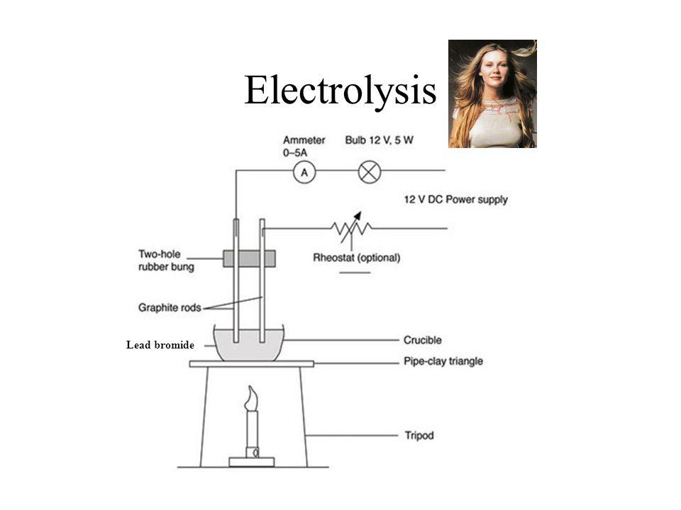 Electrolysis Lead bromide
