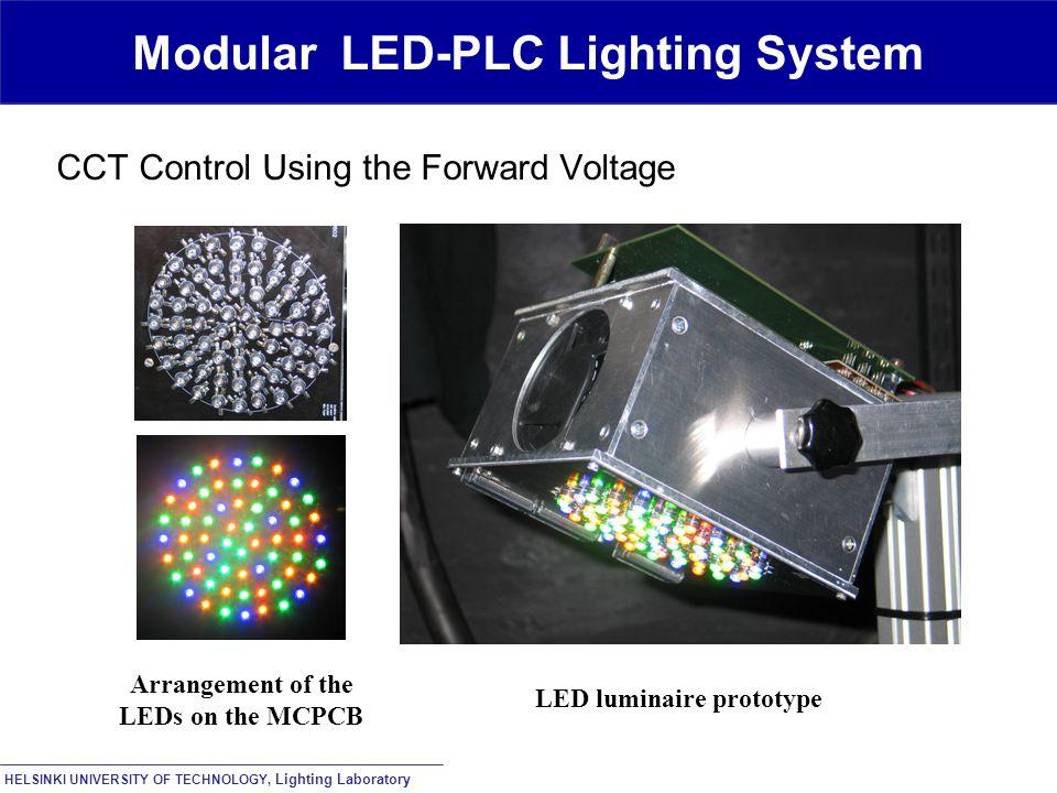 HELSINKI UNIVERSITY OF TECHNOLOGY, Lighting Laboratory Modular LED-PLC Lighting System CCT Control Using the Forward Voltage Arrangement of the LEDs on the MCPCB LED luminaire prototype
