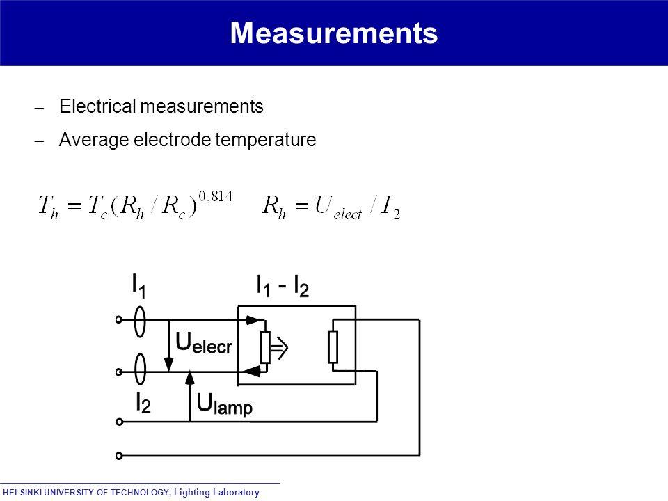 HELSINKI UNIVERSITY OF TECHNOLOGY, Lighting Laboratory Measurements  Electrical measurements  Average electrode temperature