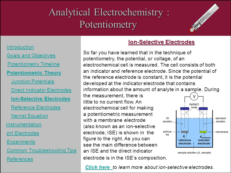 So far you have learned that in the technique of potentiometry, the potential, or voltage, of an electrochemical cell is measured. The cell consists o