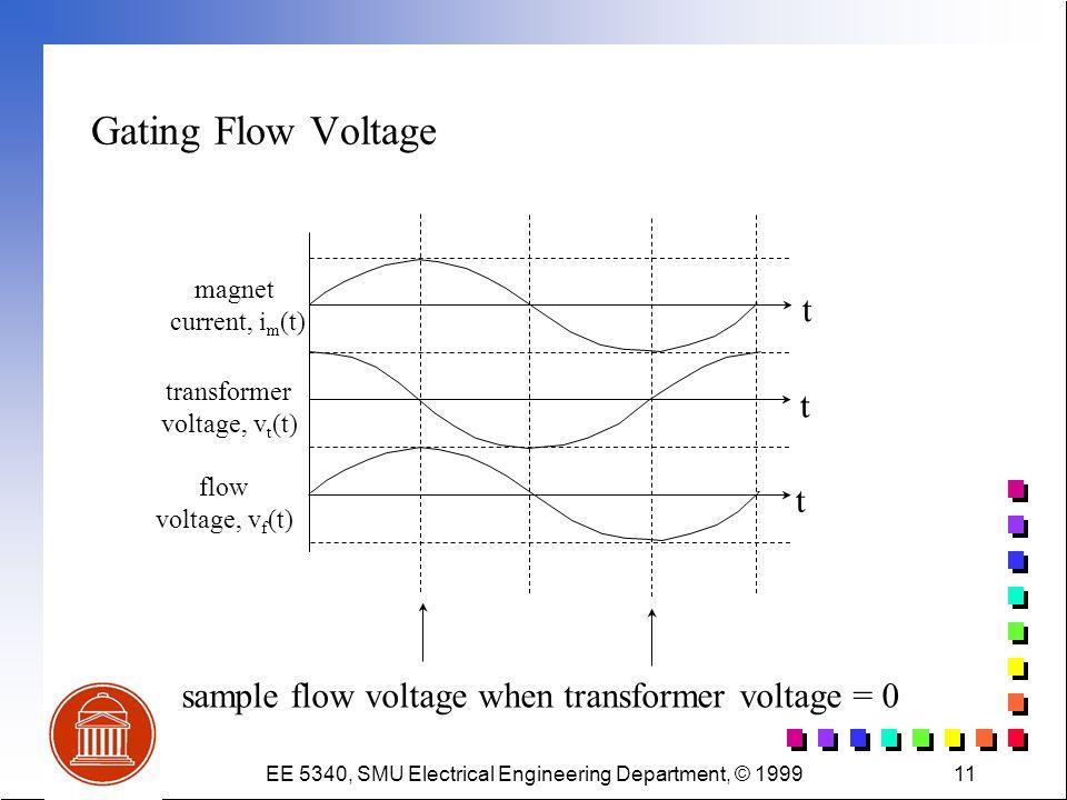 EE 5340, SMU Electrical Engineering Department, © 199911 Gating Flow Voltage t t t flow voltage, v f (t) magnet current, i m (t) transformer voltage,