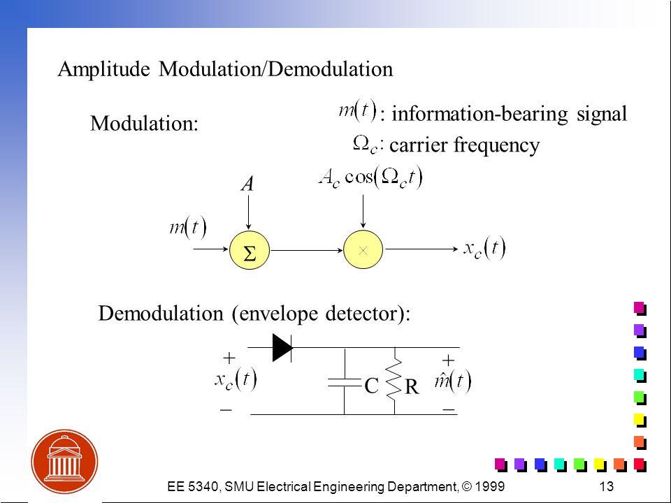 EE 5340, SMU Electrical Engineering Department, © 199913 Amplitude Modulation/Demodulation  A Modulation: Demodulation (envelope detector): C R + _ +