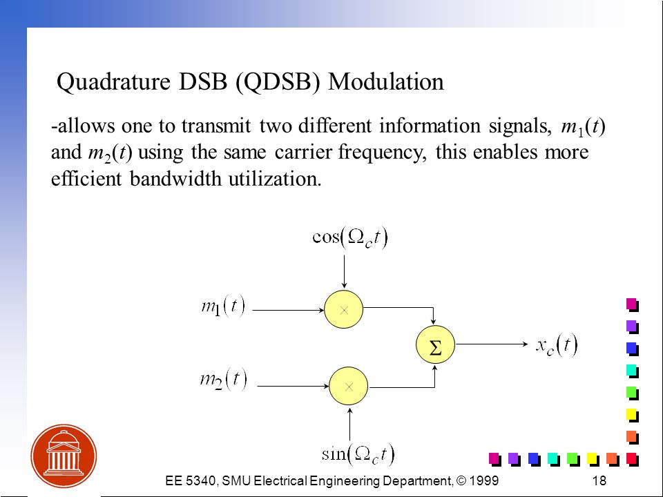 EE 5340, SMU Electrical Engineering Department, © 199918 Quadrature DSB (QDSB) Modulation -allows one to transmit two different information signals, m 1 (t) and m 2 (t) using the same carrier frequency, this enables more efficient bandwidth utilization.