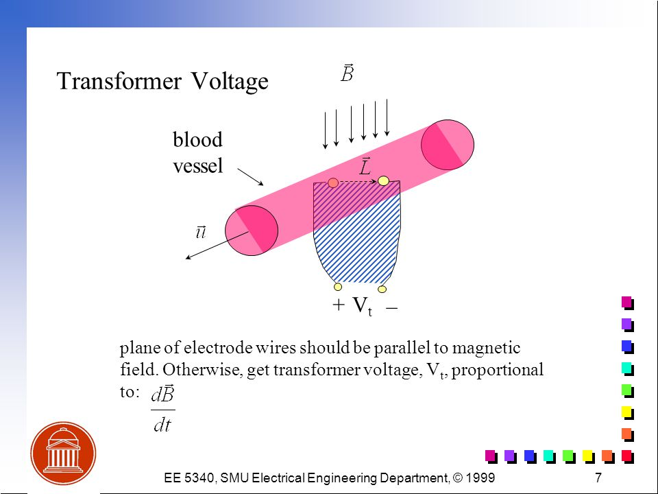 EE 5340, SMU Electrical Engineering Department, © 19997 Transformer Voltage VtVt + _ blood vessel plane of electrode wires should be parallel to magnetic field.
