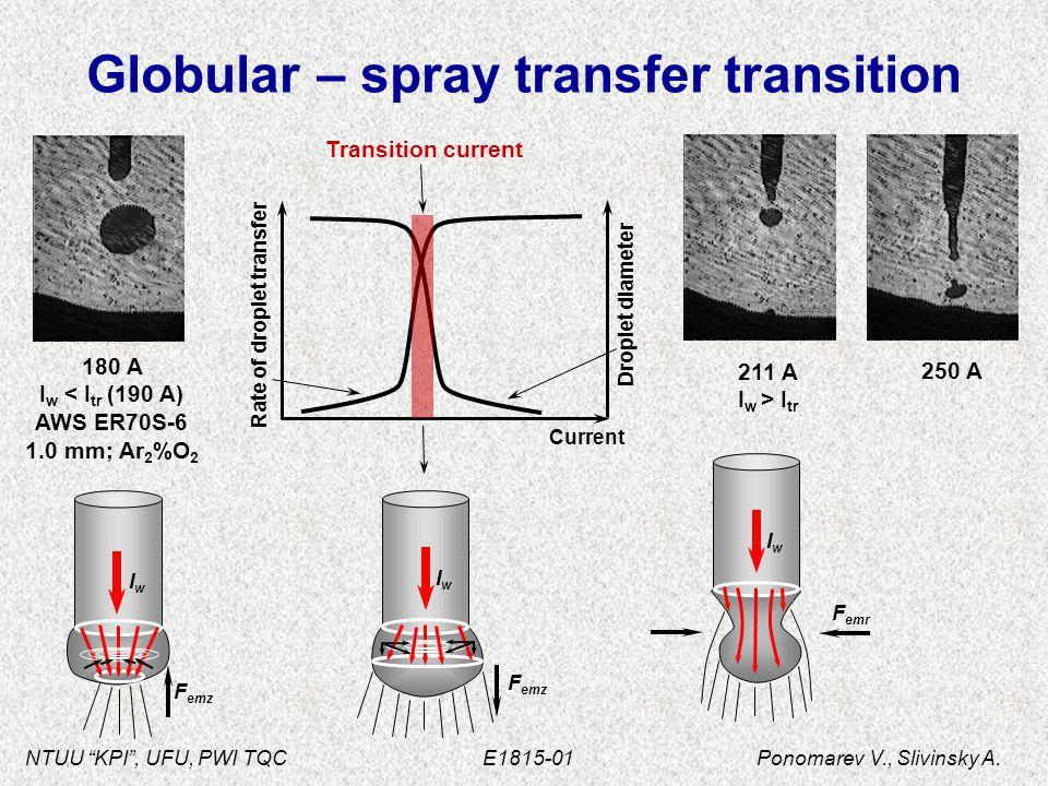 "NTUU ""KPI"", UFU, PWI TQC E1815-01 Ponomarev V., Slivinsky A. Globular – spray transfer transition Current Transition current Rate of droplet transfer"