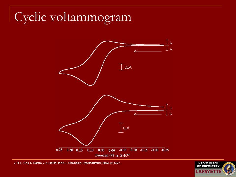 Cyclic voltammogram J. H. L. Ong, C. Nataro, J.