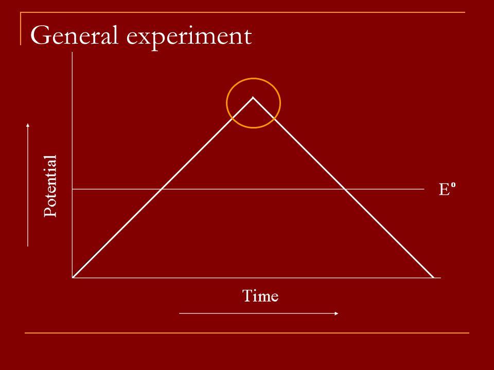 General experiment
