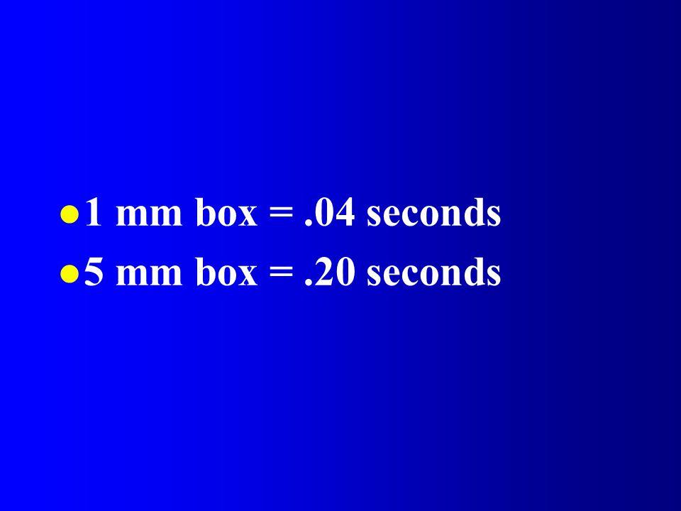 l 1 mm box =.04 seconds l 5 mm box =.20 seconds