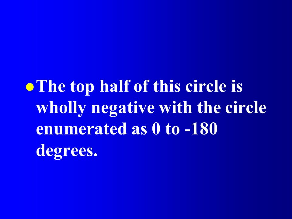l The top half of this circle is wholly negative with the circle enumerated as 0 to -180 degrees.