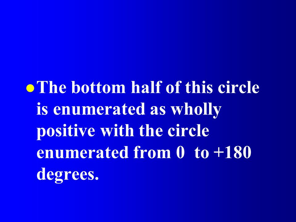 l The bottom half of this circle is enumerated as wholly positive with the circle enumerated from 0 to +180 degrees.