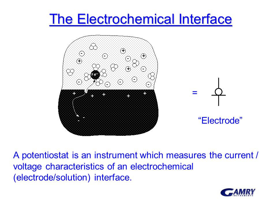 The Electrochemical Interface A potentiostat is an instrument which measures the current / voltage characteristics of an electrochemical (electrode/so