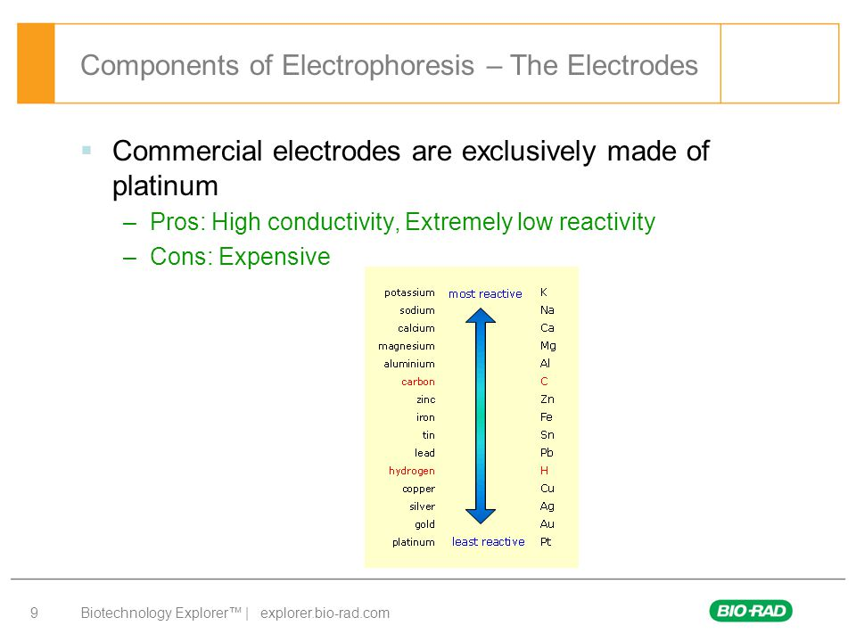 Biotechnology Explorer™ | explorer.bio-rad.com 9  Commercial electrodes are exclusively made of platinum –Pros: High conductivity, Extremely low reac