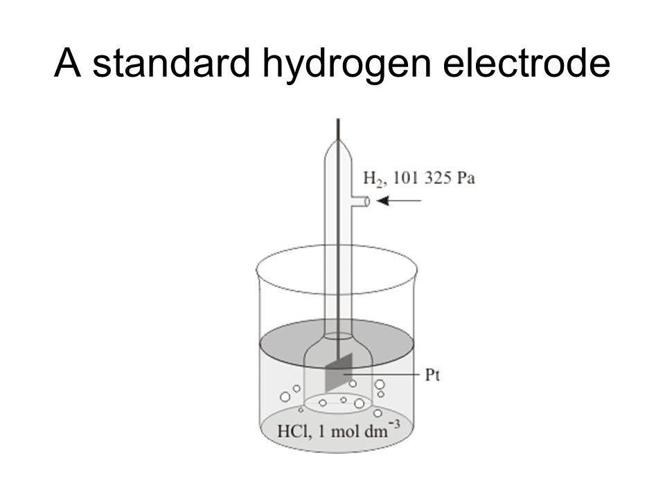 A standard hydrogen electrode