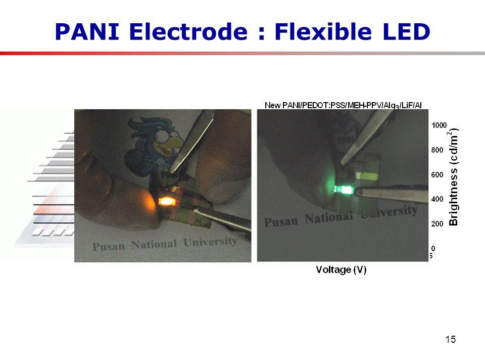15 PANI Electrode : Flexible LED