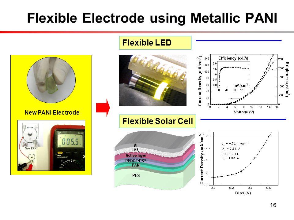16 Flexible Electrode using Metallic PANI Flexible Solar Cell Flexible LED New PANI Electrode