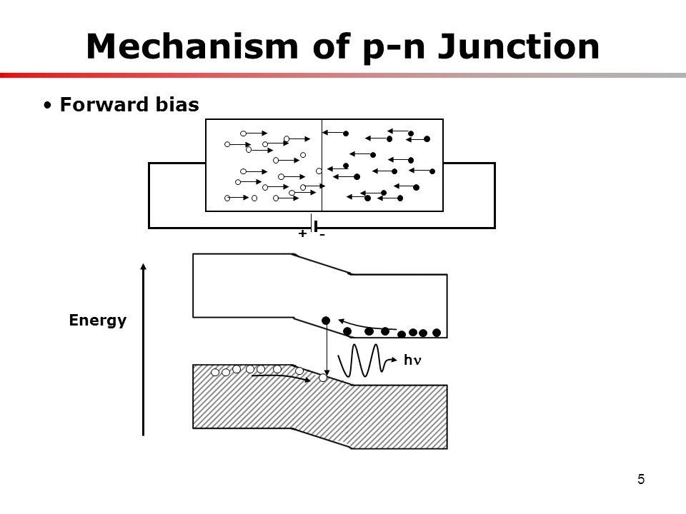 5 Mechanism of p-n Junction + - h Energy Forward bias