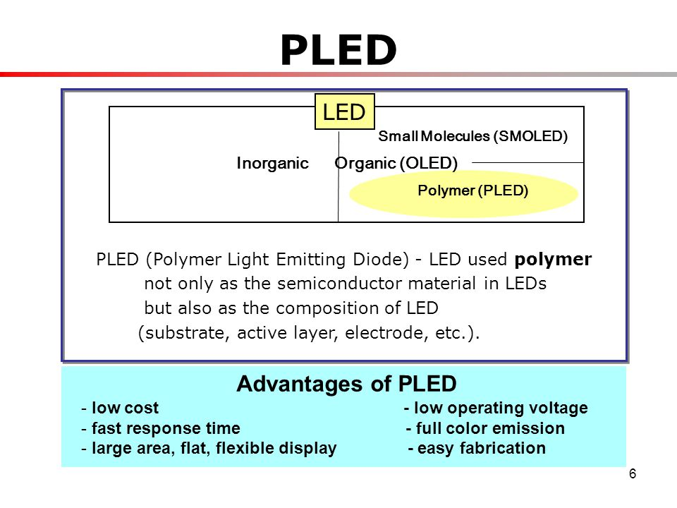 7 Structure of PLED ITO Sputtering ITO Patterning - Photolithography ITO glass cleaning HTL coating (PEDOT:PSS) - Spin coating Emitting layer coating - Spin coating Aluminum evaporation