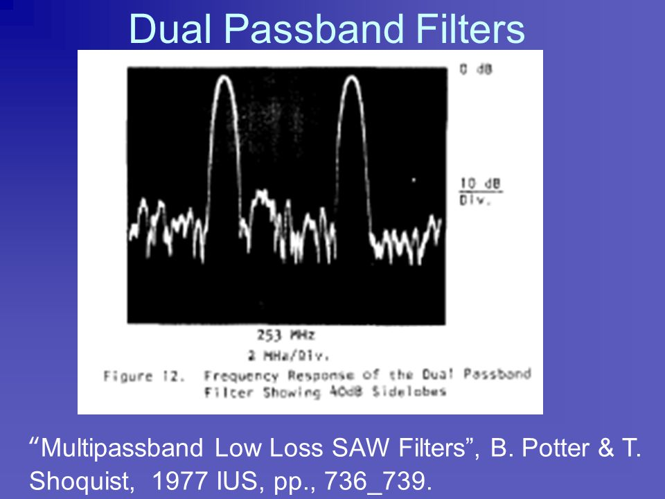 "SAW Transducer Sampling ""SAW Filter Sampling Technique"", Hunsinger & Kansy, UFFC_T, 1975, pp. 270_273 A SAW transducer can use an arbitrary sampling f"