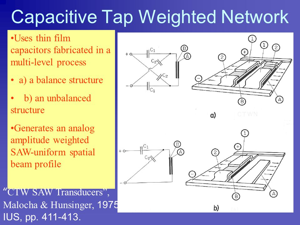 "Tap Weight Enhancement ""Tap Weight Enhancement for Broadband Filters"" D.C. Malocha, S. Datta, and B.J. Hunsinger, UFFC-T, 1978, pp. 51-54. Analog tap"