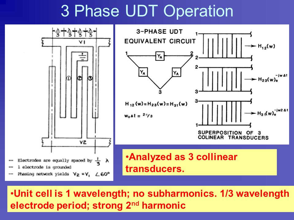 "Three Phase UDT ""Wideband Unidirectional Interdigital Surface Wave Transducers"", C.S. Hartmann, W. S. Jones and H. Vollers, UFFC-T, 1972, pp378-381 Re"