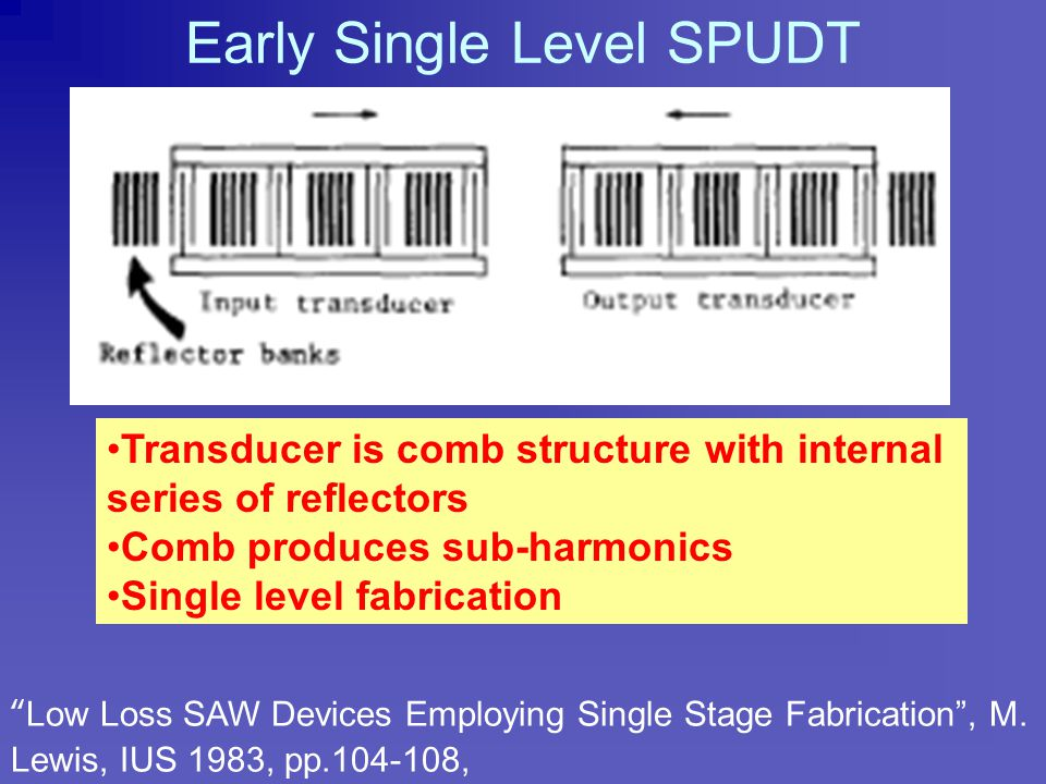Example of SPUDT Time/Frequency TTE Main SAW Insertion loss ~ 5 dB