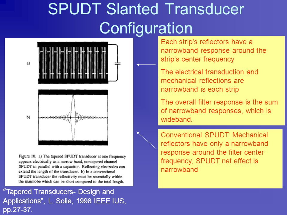 "Slanted SPUDT ""Improved Design of Single-Phase UDT for Low Loss SAW Filters, C.B. Saw and C.K. Campbell, IUS 1987,pp. 169-172 Combining the SPUDT conc"